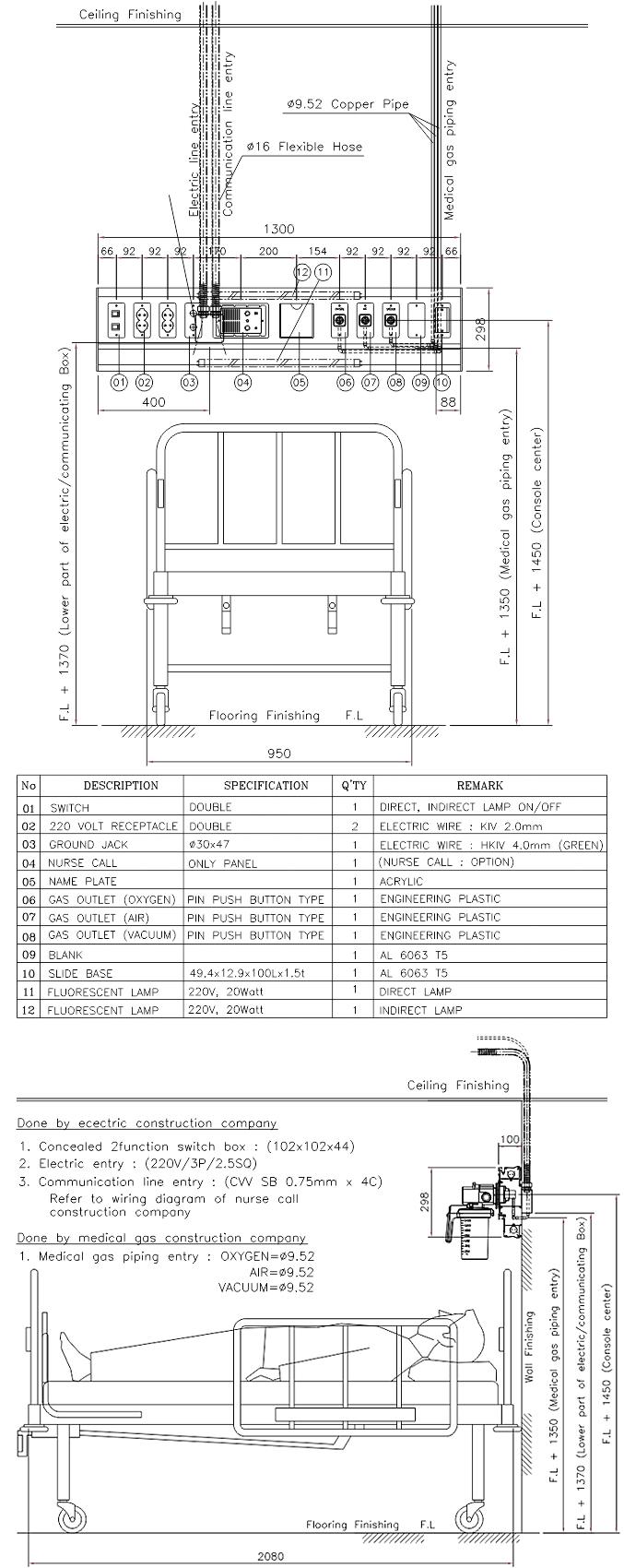 Deluxe Console System Medimaxkorea Co Ltd - Wiring diagram nurse call system