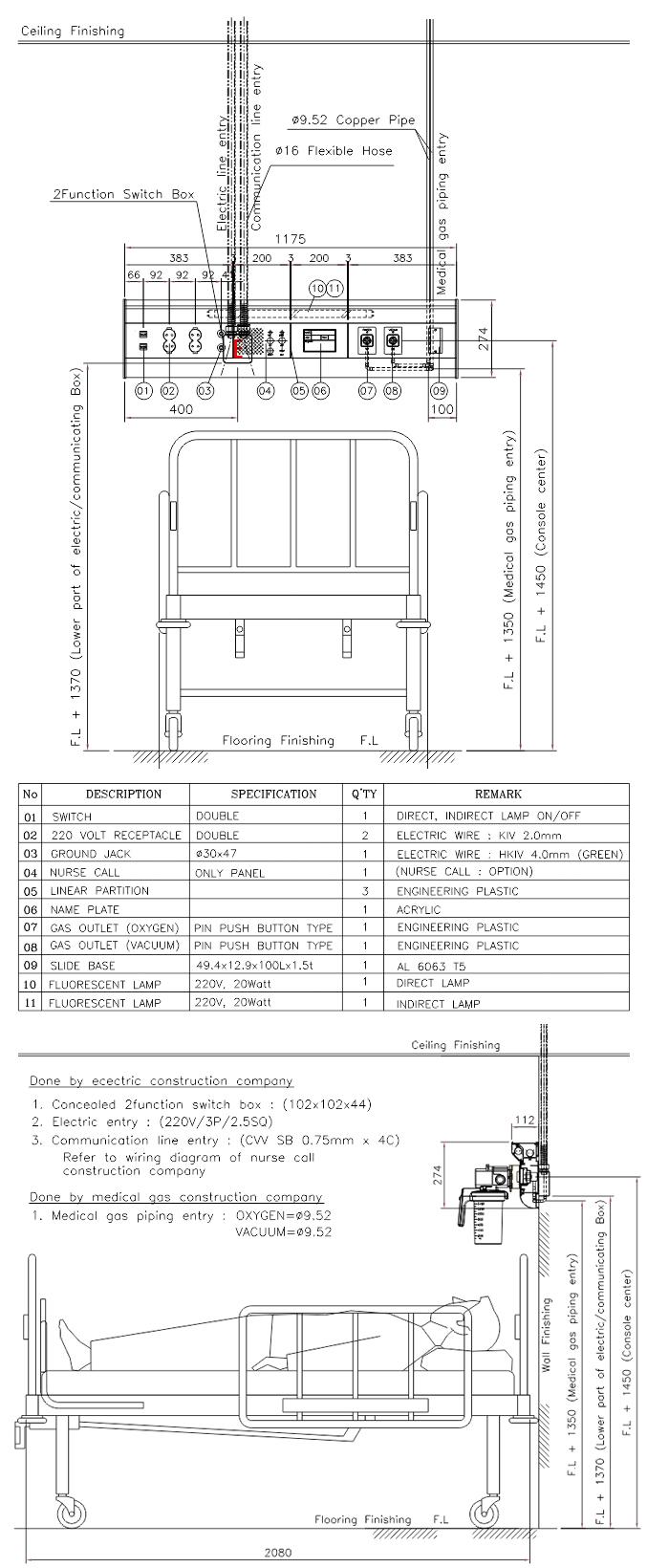 Crown Console System Medimaxkorea Co Ltd - Wiring diagram nurse call system